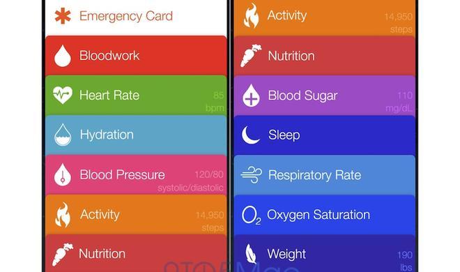 Apples Gesundheitspläne gehen über iWatch und Healthbook hinaus