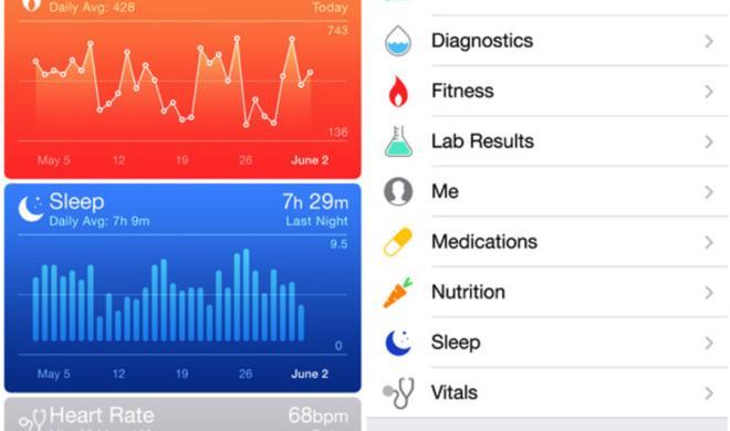 HealthKit unterstützt einige Bluetooth-Geräte nativ