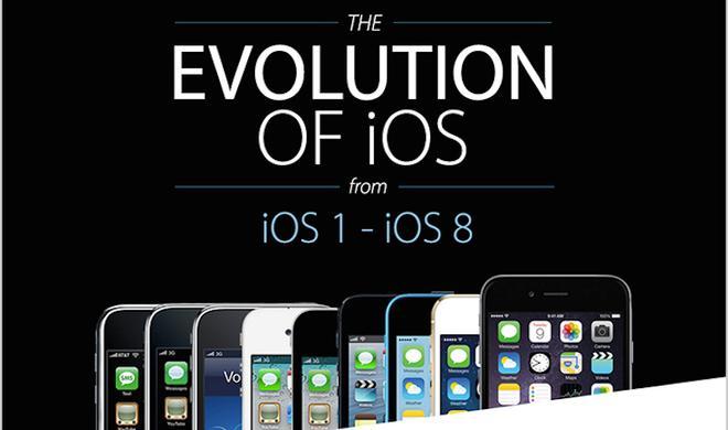 Infografik: Die Evolution von iOS - von iOS 1 bis iOS 8
