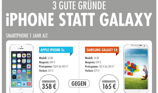 Infografik: Apple iPhone statt Samsung Galaxy - drei gute Gründe für das Apple-Smartphone