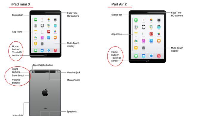 Apple-Leak: Apple veröffentlicht versehentlich Bilder der neuen iPad-Modelle noch vor dem Event