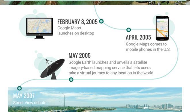 Infografik: Google Maps feiert 10. Geburtstag - die wichtigsten Stufen der Entwicklungsgeschichte auf einen Blick