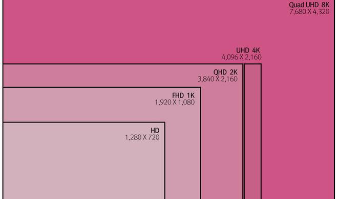 Apple soll laut Displayhersteller einen 8K-iMac planen