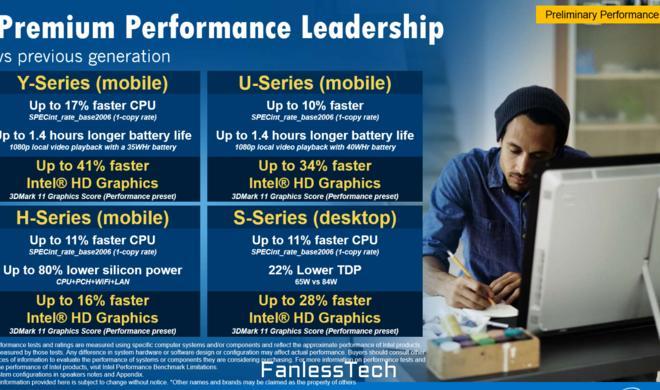 Intel Skylake: So schnell werden Macs in Zukunft