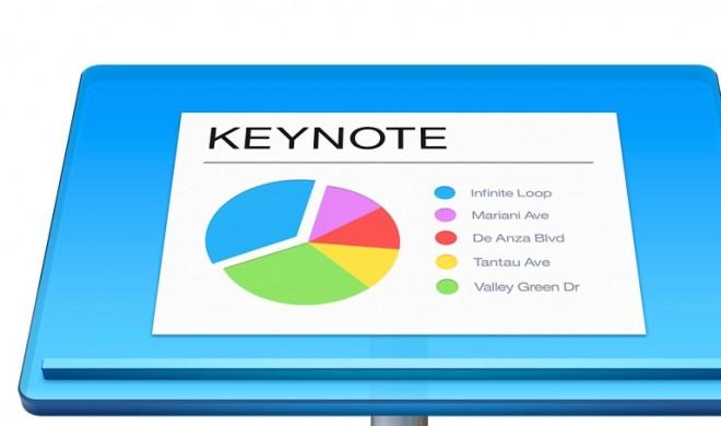 So gruppieren Sie Folien in Keynote