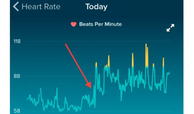 Das Ende einer Beziehung: Fitbit zeigt den genauen Zeitpunkt einer Trennung