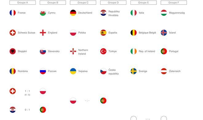 Easteregg: Apple feiert heimlich die Fußball-EM 2016