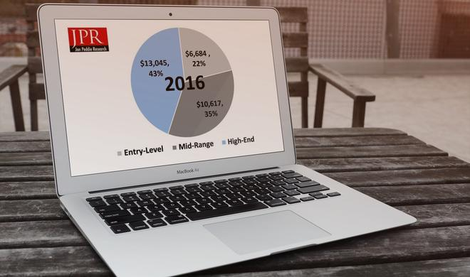 Schrumpfender PC-Markt überrascht alle