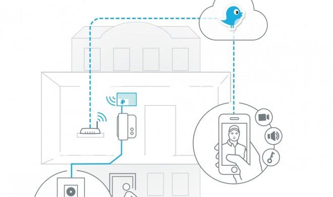 DoorBird D301: App-Steuerung bald auch für analoge Türsprechanlagen