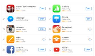 Liste mit den 100 beliebtesten Apps fehlerhaft